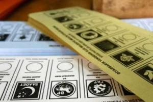 votazioneturchia